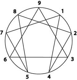 enneagram-1-men.jpg