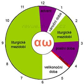 liturgicky-kalendar-7-men.jpg